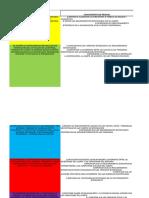 Matriz de Perfilamiento Diagnostico y Analisis
