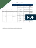 1. Plantilla Historias Usuario - Oficina de Proyectos de Informatica