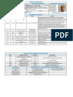 1_cv Hector Moreno PDF