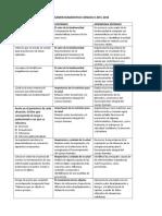 Examen Diagnostico Ciencias II Con E-A