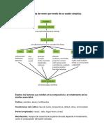 Actividad- Caracterización de los aceites esenciales