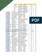 Catalogo de Precios Trasnacional 23-Ago-19