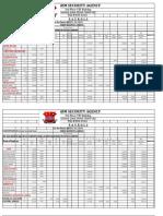 Msbm Payrol August 1-15, 2019 (Individual)