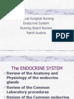 Nursing Endocrine System NCM 103 leizel apolonio