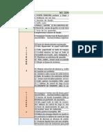 Lista de No Conformidades Fundo Mosqueta 20-08-19