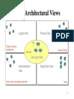 USECASE VIEW.pdf