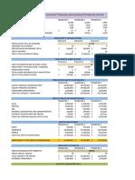 Evidencia 6 Ejercicio Practico Presupuestos Para La Empresa LPQ Maderas Convertido