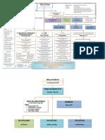 Struktur-Organisasi-Puskesmas-2018.doc