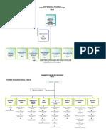 FCD Flowchart