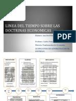 DOCTRINAS ECONOMICAS.docx