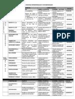 04-CLASIFICACIÓN DE LAS CUENTAS PATRIMONALES Y DE RESULTADO.doc