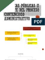 Procedimiento del Contencioso Administrativo.pptx