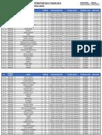 Data 14-08-2019 Jadwal Ujian Cbt Sektor Perikanan 2019 - Jakarta
