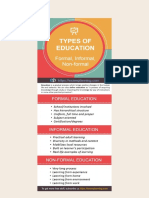 Types of Education