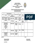 Accomplishment Report (Ndep)