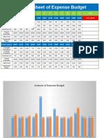 Analysis Sheet-WPS Office.xlsx