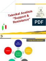 Teknikal Analisis Part 2 Support Resistance