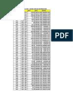 Cuadro de Datos de Patasacachi