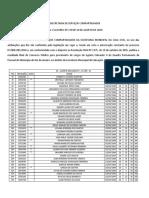 EDITALCVL_SUBSC170RESULTADOFINALAGENTEEDUCADOR2019.pdf
