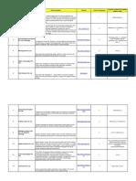 Titan Leap-Company List-18.5.19.pdf
