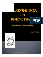 1. Evolucion Historica Del Derecho Penal. Esquema Historico General