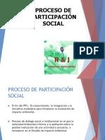 Proceso de participación ciudadana