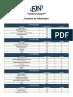 grade-Sistemas-de-Informação-atualizado.pdf