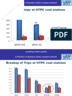 NTPC performance