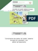Manual 03-2008