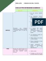 TABLA COMPARATIVA COMUNICACION.docx