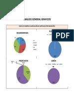Análisis General Gráficos