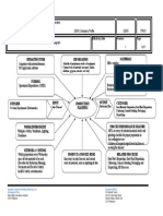 PAD - Production Planning.doc