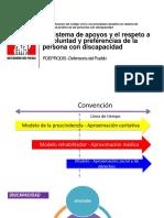 Diapositivas Tema 3 Aula Virtual Pj