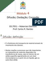 EEL7051-Módulo 4