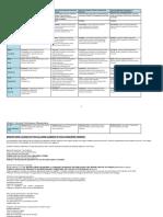 SPM _Jan-Jun 17_ Coursework 1 Solutions