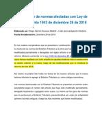 Comparativo de Normas Afectadas Con Ley de Financiamiento 1943 de Diciembre 28 de 2018