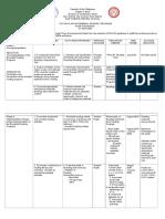PHIL IRI Action Plan Remedial Readingprogram