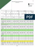 FAR No. 1 - Current Appropriation 2019 (Excel File-2Q) as of quarter ending June 30, 2019