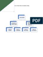 Orta_Juana_Mapa_Estructura_Organizacional.docx