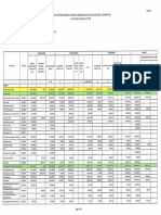 FAR No. 2-A Current Appropriation 2019 (Excel File-2Q) as of quarter ending June 30, 2019