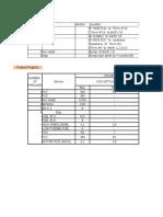 Data Sheet for Each Line1