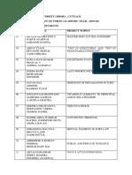 2019 Project topics BALLB.docx