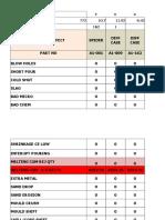 Defect Analysis February-2019_line 3 - Copy