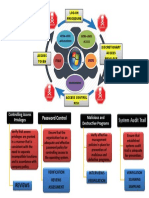 CONCEPT_MAP_-_Operating_System.pdf