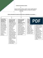 cuadro conceptual.docx
