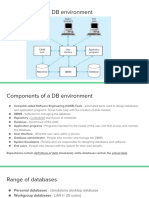 Components of DB Environment