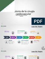 Historia Cirugia Cardiovascular