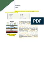 Assignment m5 La1text 6 & 7