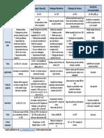 Quadro de Defesas do devedor a terceiros.pdf