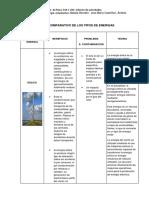 155438867-Cuadro-Comparativo-de-Los-Tipos-de-Energias.docx